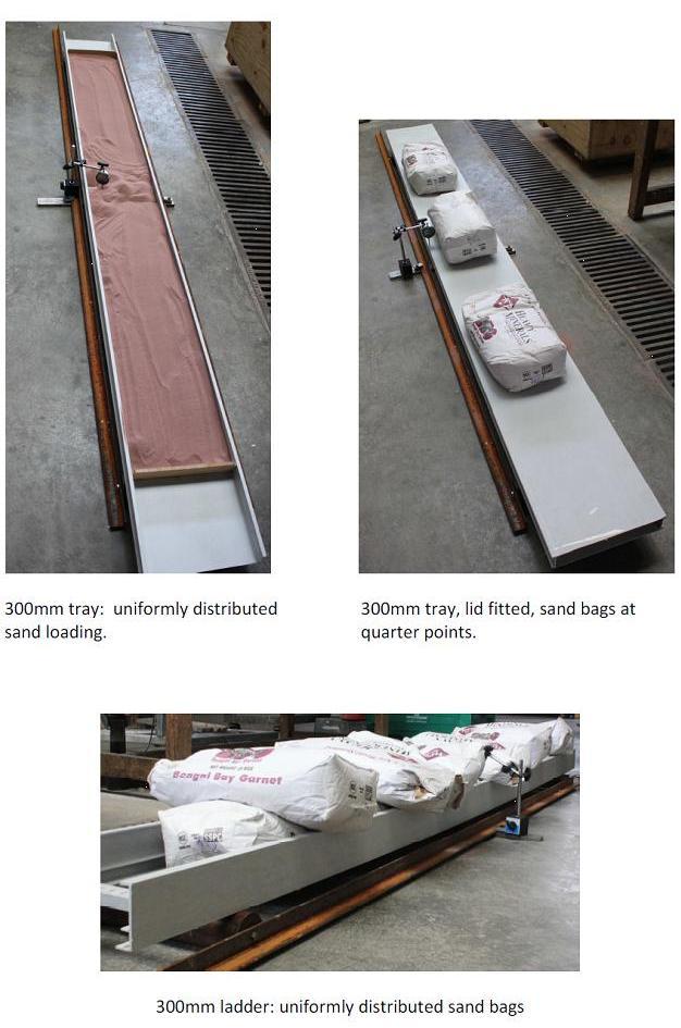 NEMA Load Testing